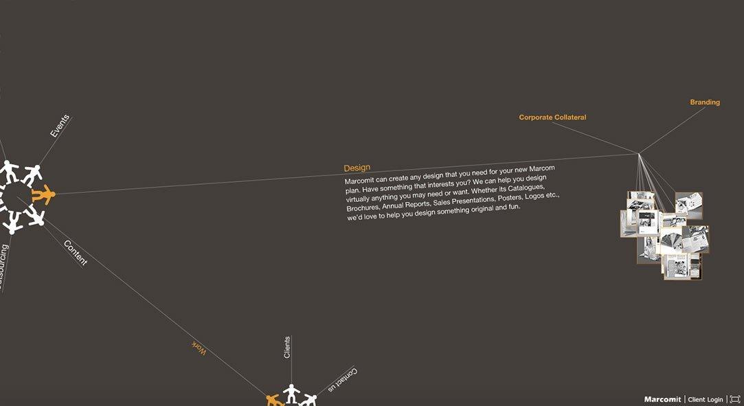 עיצוב אתרים שהיא אחת מהפיעילות של מרקומית
