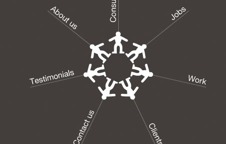 עיצוב אתרים למרקומית